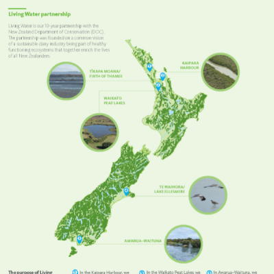 Fonterra Factsheet Living Water